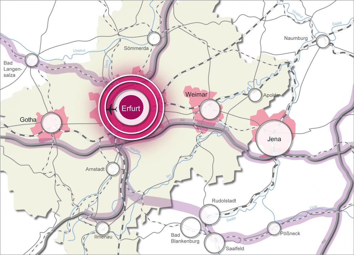 Szenario 3 Stabile polyzentrische Region