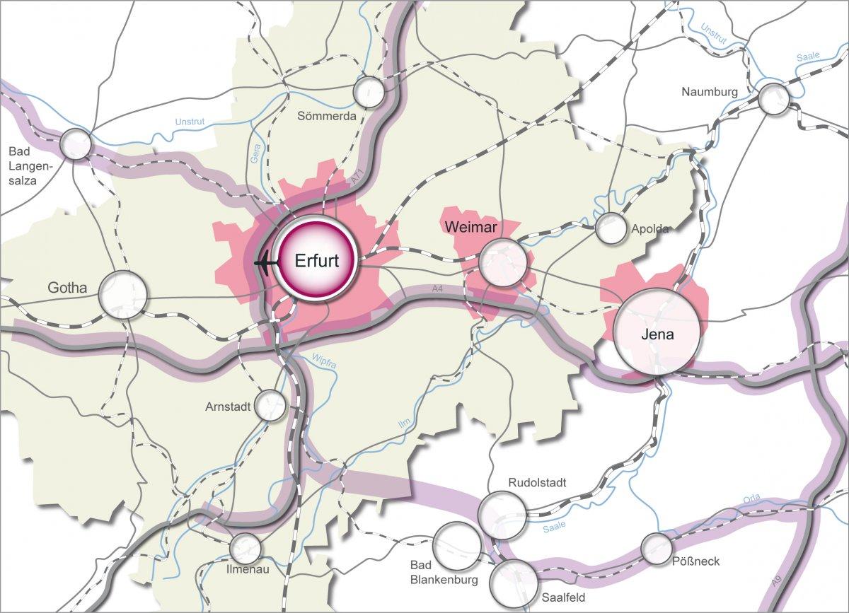 Szenario 2 Regiopole