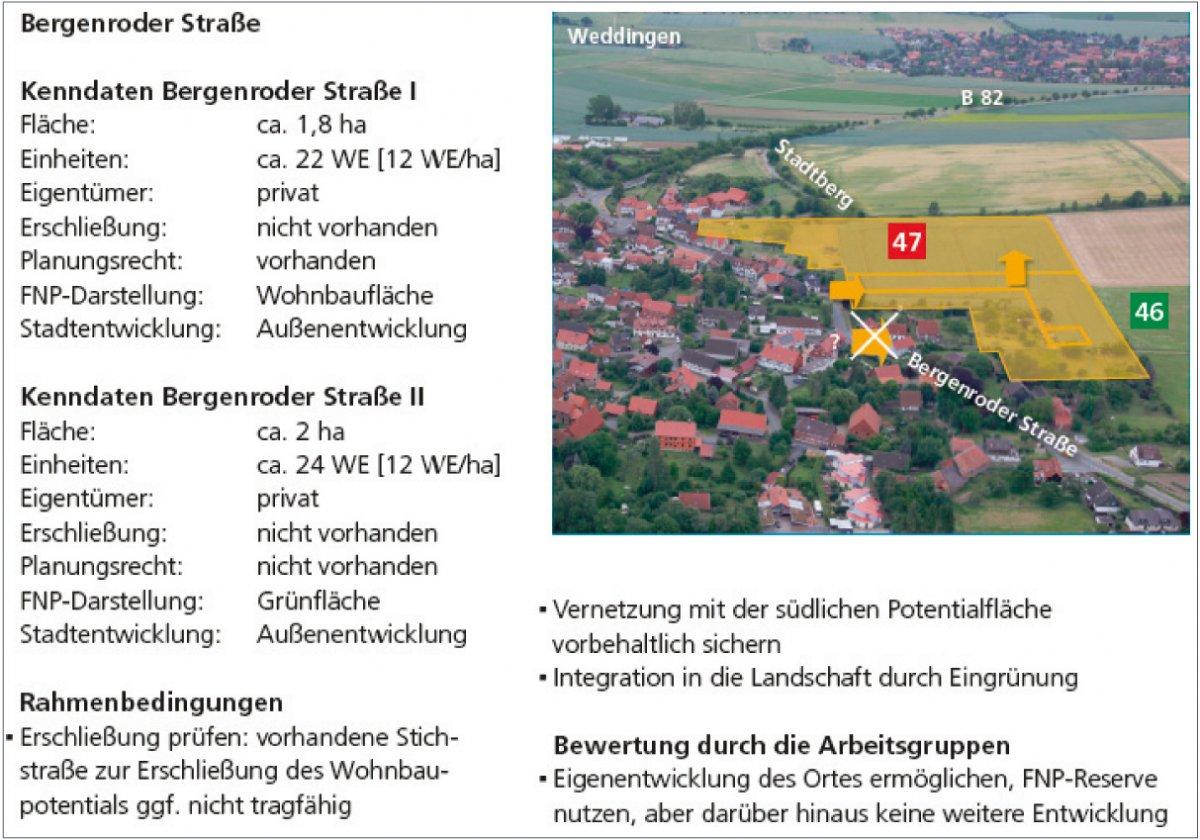Beispiel-Steckbrief: Wohnbaupotential