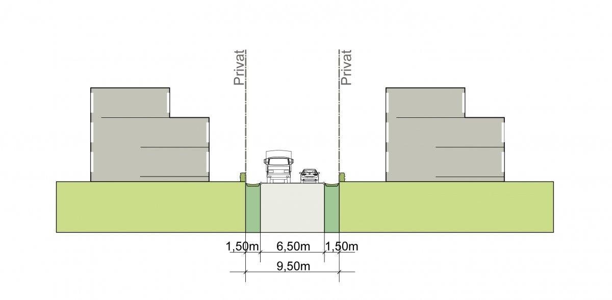 Straßenprofile mit Versickerungsflächen