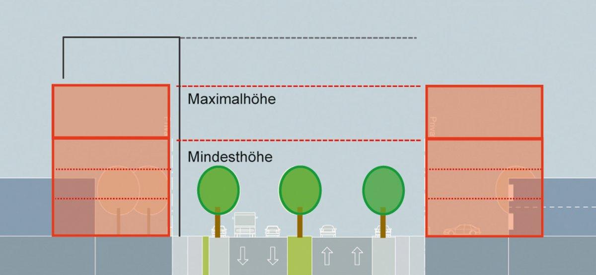 Höhenentwicklung an der Dieselstraße