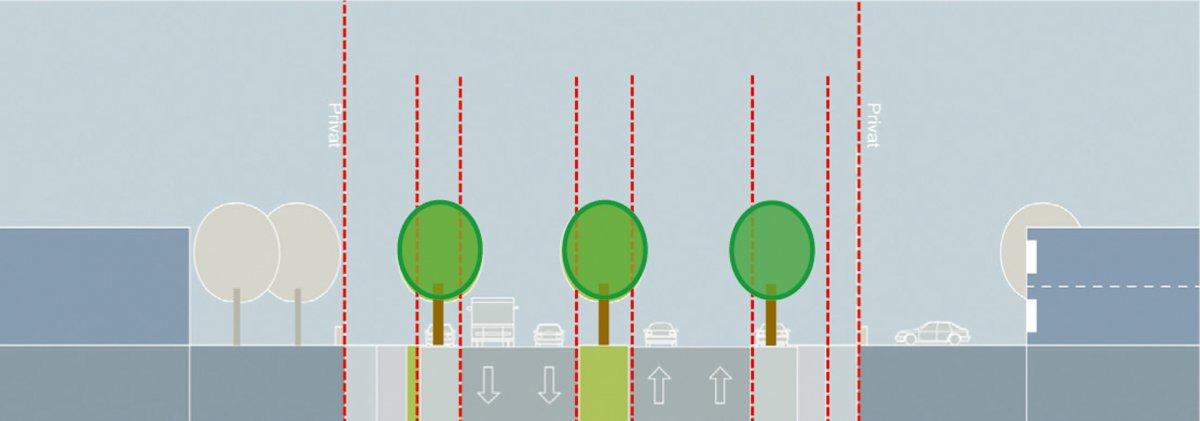 Mögliche Profilgestaltung der Dieselstraße